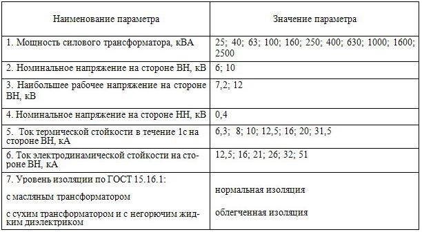 Паспорт трансформаторной подстанции образец document
