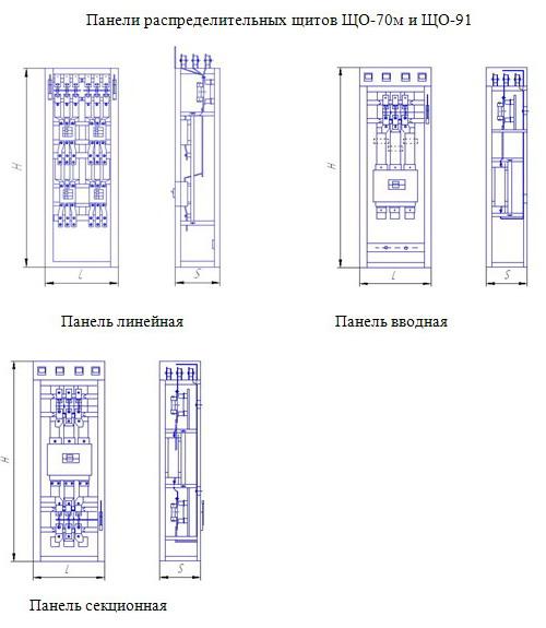Типоисполнение панелей ЩО-70